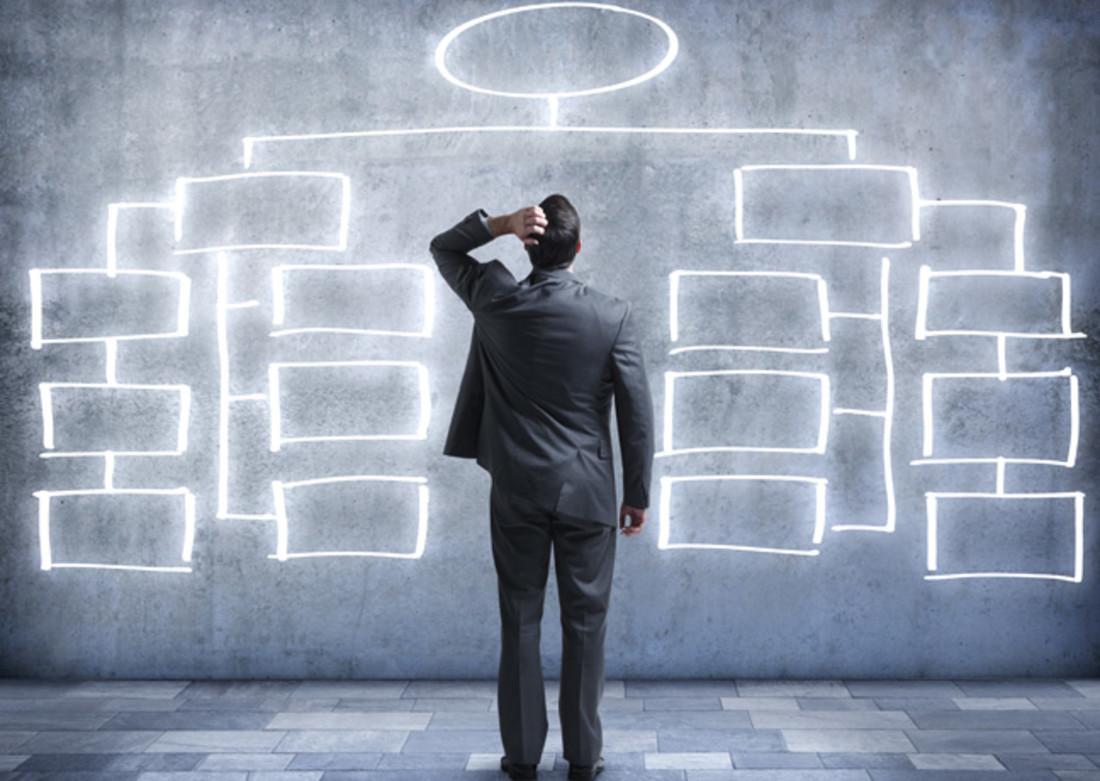 ABENTEUER MIT PLAN - wie Strukturen konsequent dem Kunden dienen